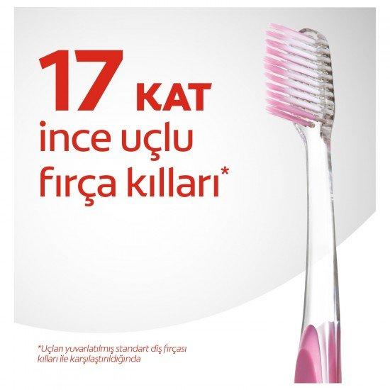 Colgate Mikro İnce Hassas Diş Eti Bakımı Diş Fırçası Extra Yumuşak 1+1